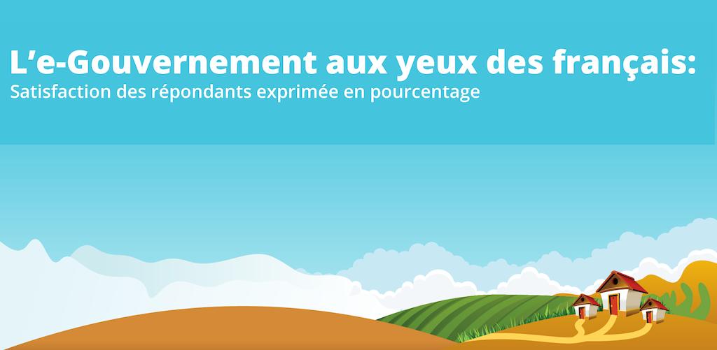 L'e-Gouvernement aux yeux des français
